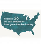 Infographic: The US coal crash