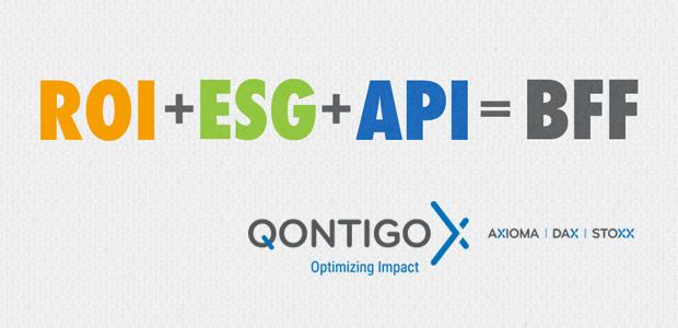 Optimizing Impact